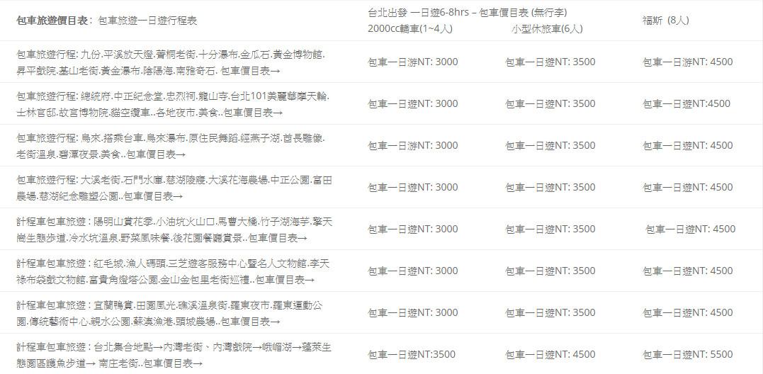 台北旅遊包車行程,詳細旅遊包車價格、規劃價目表